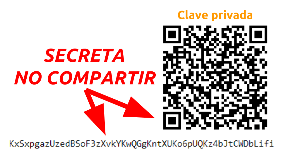 qué es la clave privada direccción bitcoin
