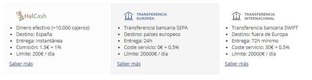 vender bitcoins con transferencia bancaria SEPA