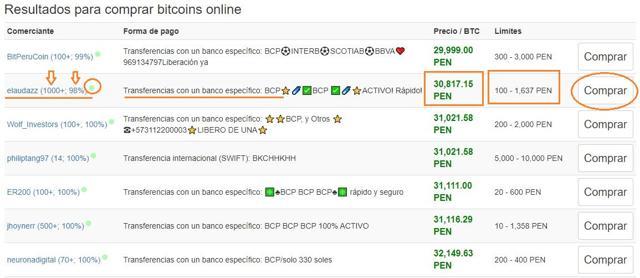 donde comprar bitcoins BTC en peru con localbitcoins