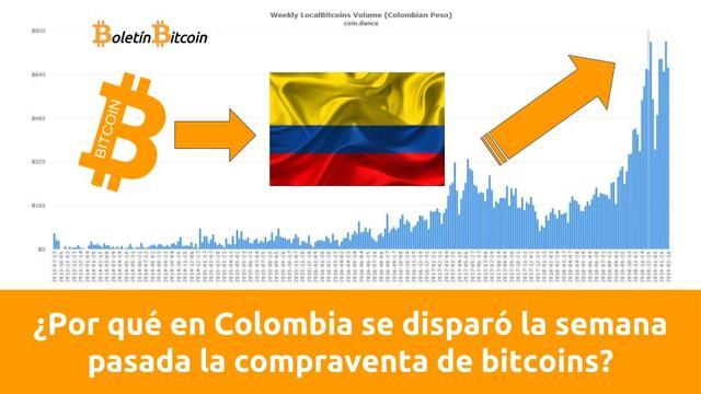 gráfico volumen récord compraventa bitcoin en Colombia localbitcoins