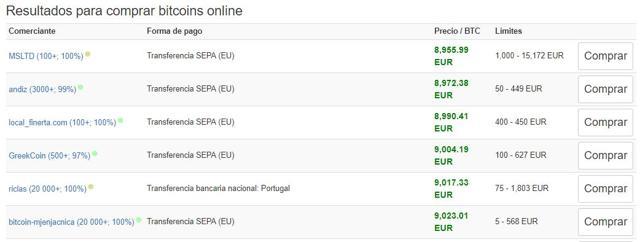 dónde comprar bitcoins en portugal