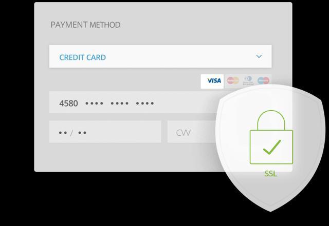 depositar saldo en etoro con tarjeta de crédito