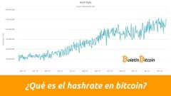 hashrate bitcoin