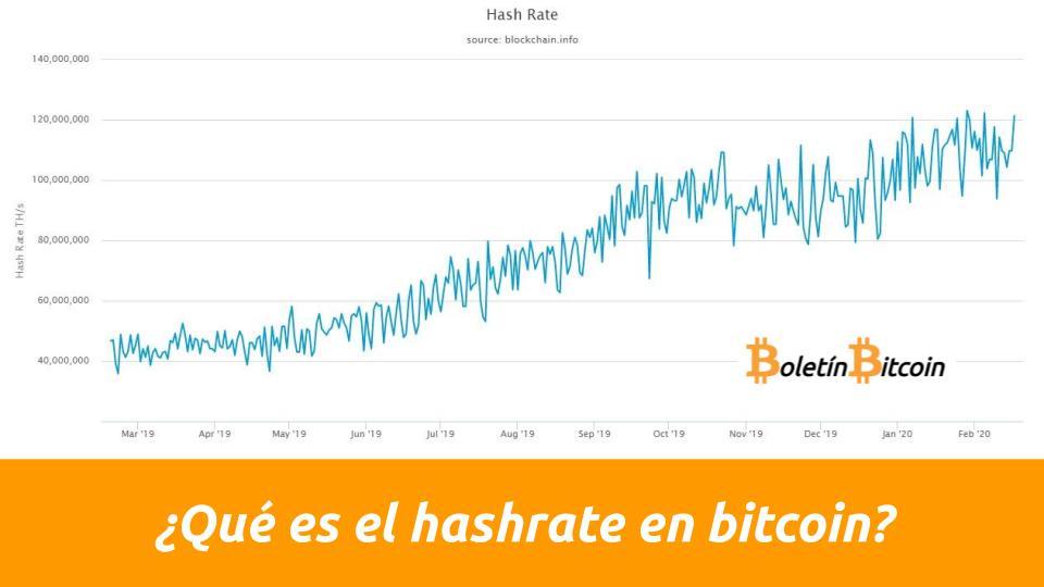 hashrate bitcoin