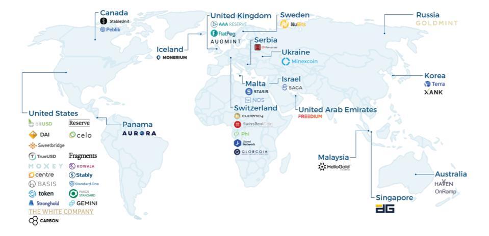 Mapa con el origen geográfico de cada stablecoins