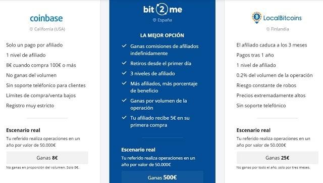 comparativa programa de afiliados bit2me con coinbase y localbitcoins