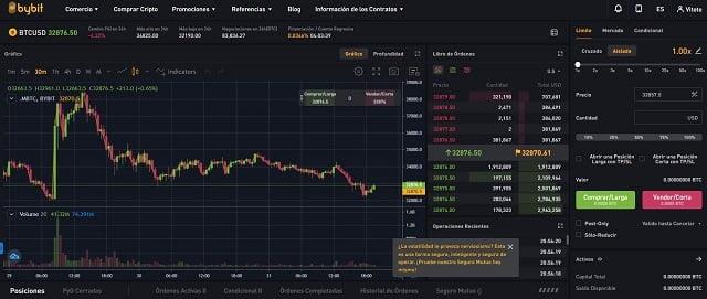 pantalla de negociacion bybit