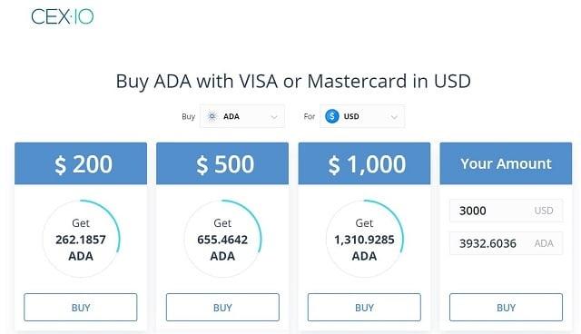 comprar cardano ADA en cex.io con dólares en Colombia