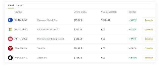 acciones tokenizadas disponibles en Binance