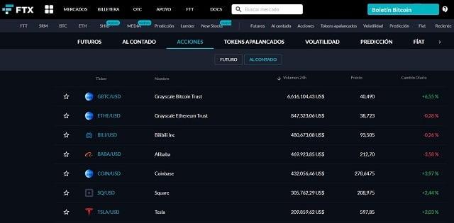 acciones tokenizadas disponibles en ftx