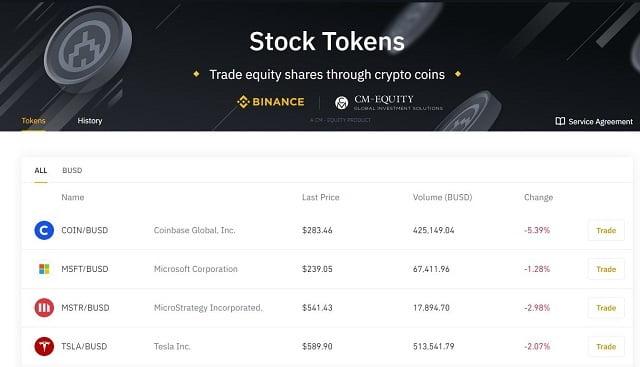 comprar acciones tokenizadas en binance